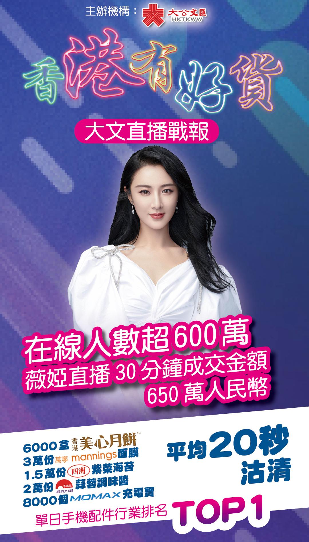 「香港有好貨」直播戰報 30分鐘成交650萬!