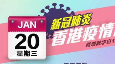 1月20日香港疫情日報