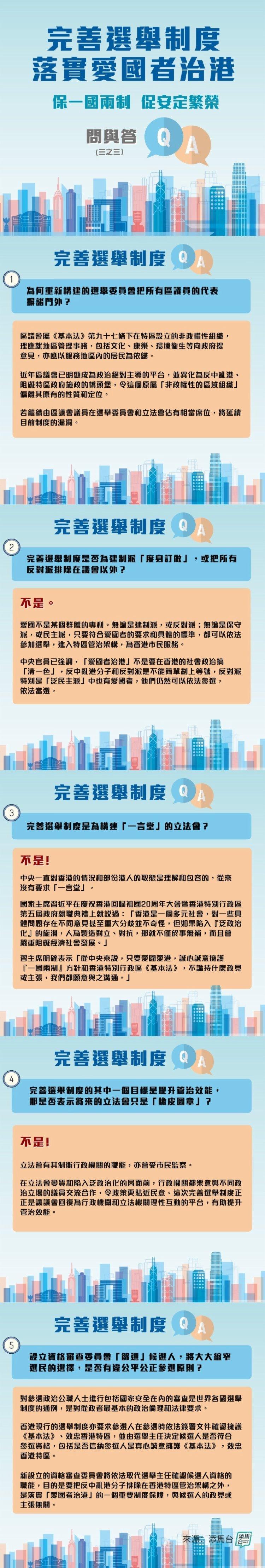 完善香港選舉制度 提升管治效能