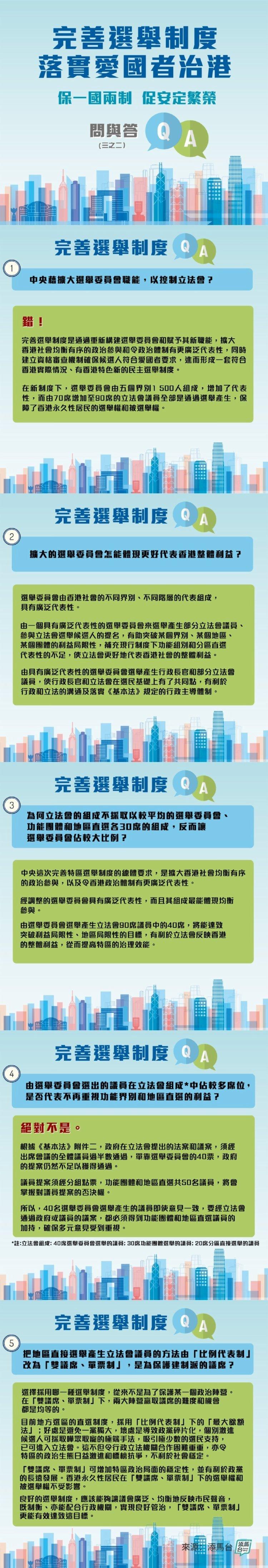 完善香港選舉制度 擴大均衡有序政治參與
