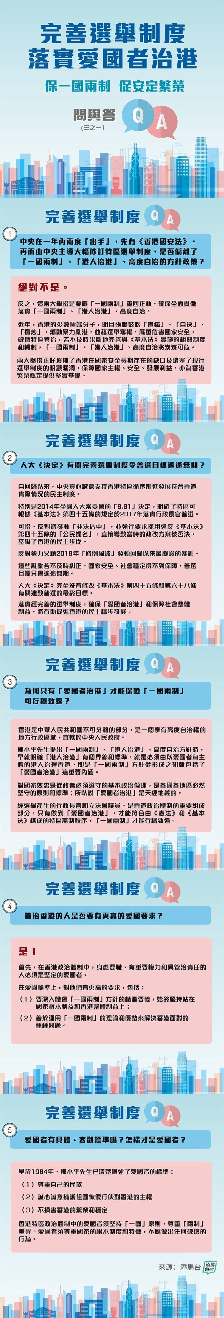 完善香港選舉制度 確保愛國者治港