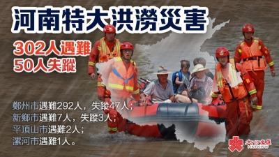 河南特大洪澇災害已致302人亡 50人失蹤