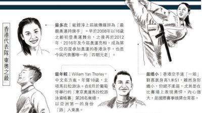 香港代表隊「東奧之最」