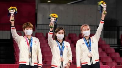 奧運幕後|本港體育隊伍常赴內地訓練