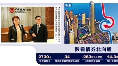 中銀:5000億總額度料兩年用盡