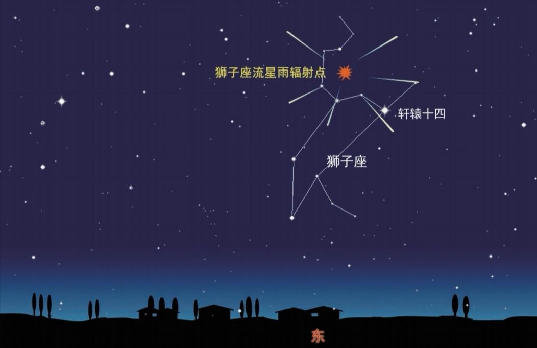 土木合月獅子座流星雨 11月份天象值得期待